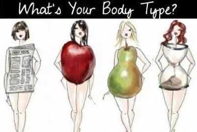 跪在瑜珈垫上不疼吗 拯救苹果型身材