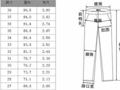 裤子的尺码怎么算 给你一个标准的转换方法